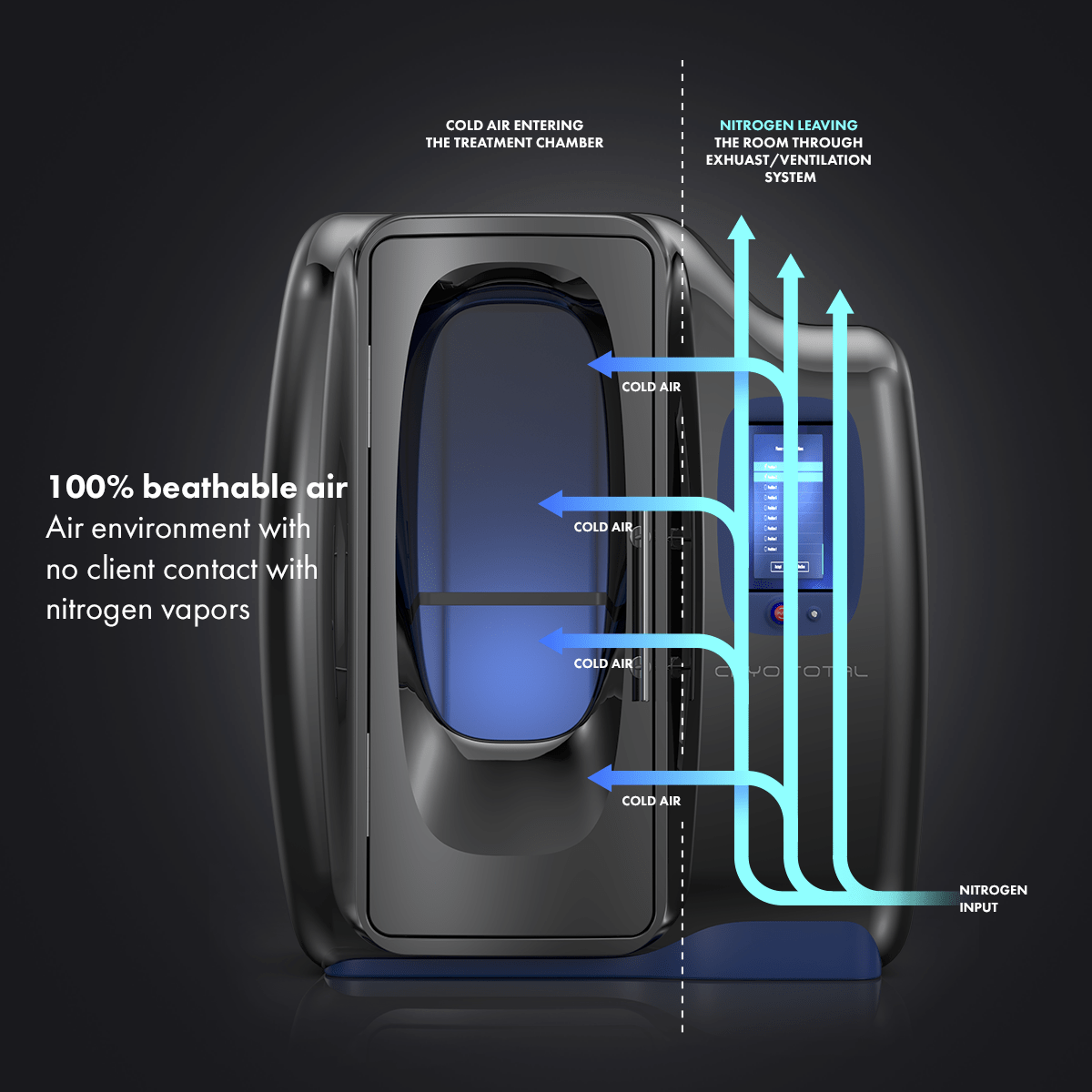 technology of cryotherapy